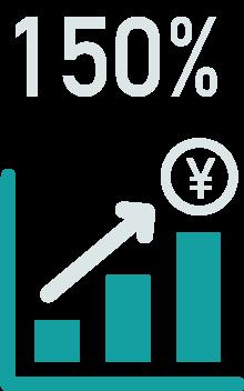 三重県内における大手ハウスメーカーと弊社ブランドとの認知度比較